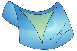 250px-Hyperbolic_triangle.svg