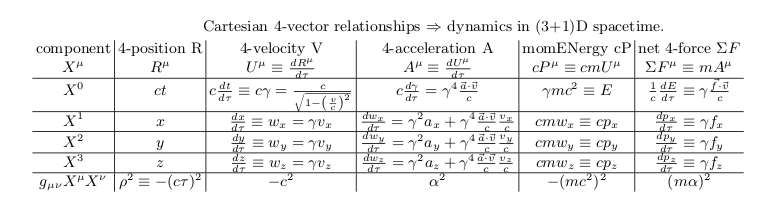 relativisticInvariantsGood