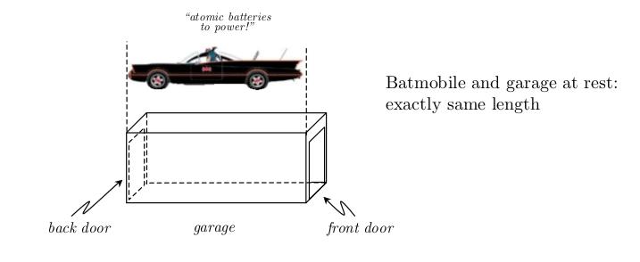batparadox