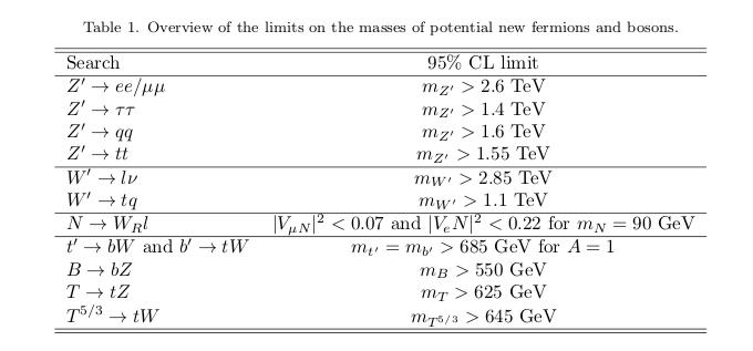LHCsearchesStatus2012Ending