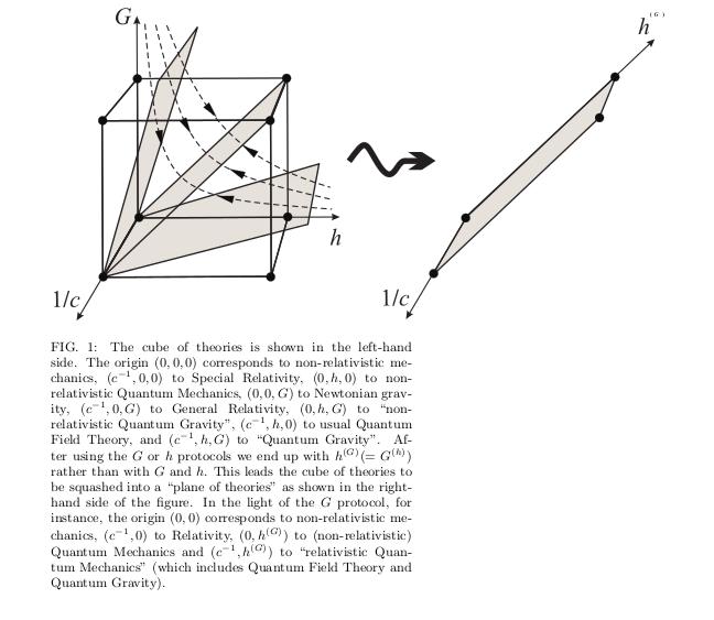 Fig1hgSystem