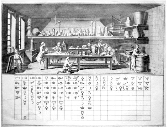 PT11oldPeriodicTableAndPicture