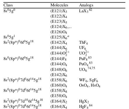 PTextraPykkoGoodSomePossibleSHEmoleculesAndAnalogues