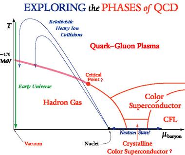 log 193 bits on black holes ii the spectrum of riemannium. Black Bedroom Furniture Sets. Home Design Ideas
